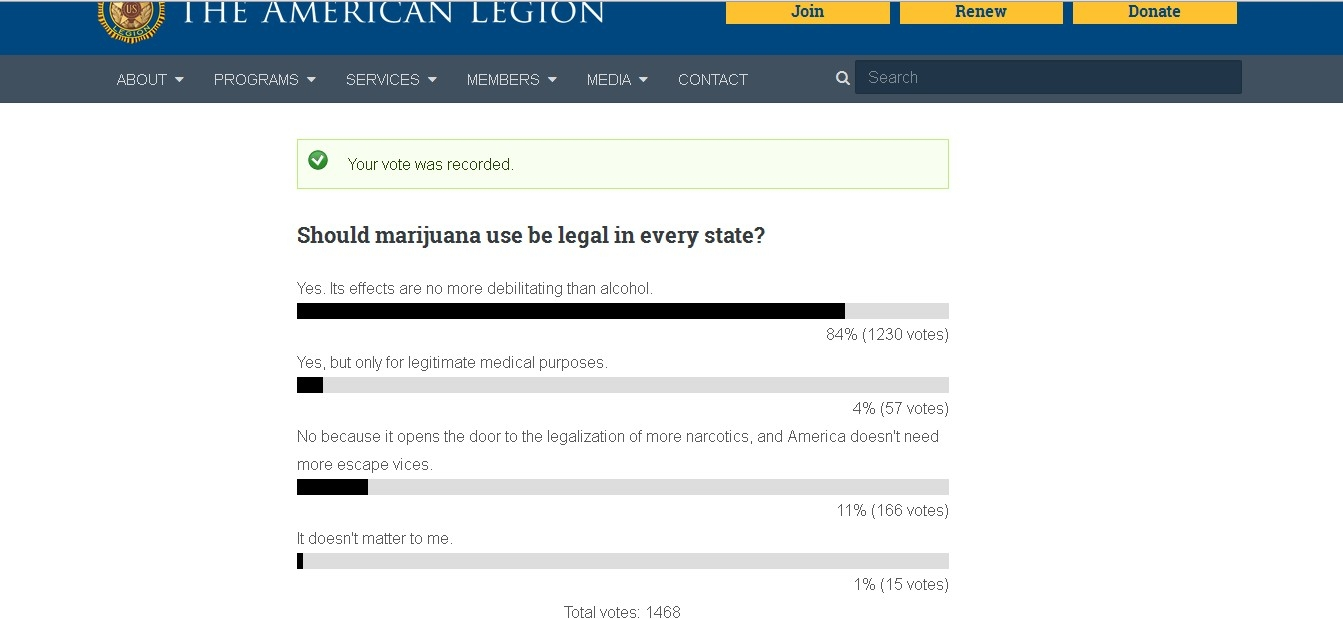 American Legion poll on Cannabis legalization in each state
