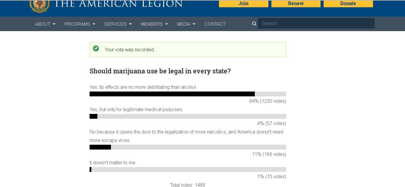 American Legion poll on Cannabis legalization in each state